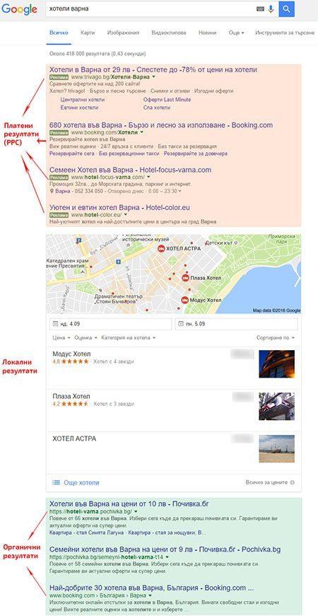 Страницата с резултати на Google за хотели във Варна