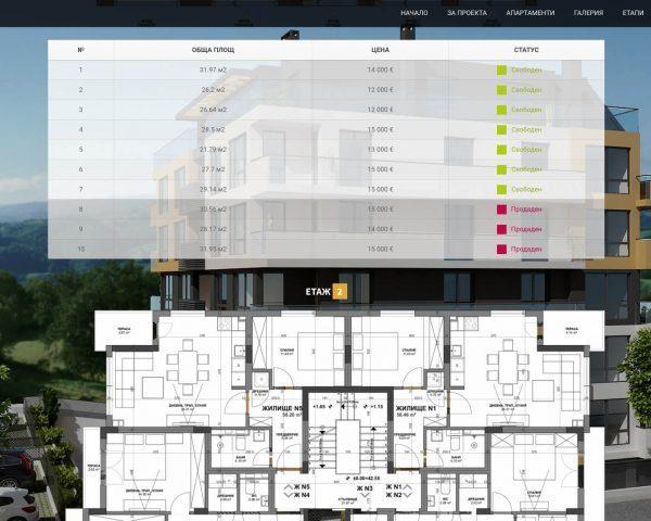 Уеб сайт Melody Homes - страница със списък на апартаментите