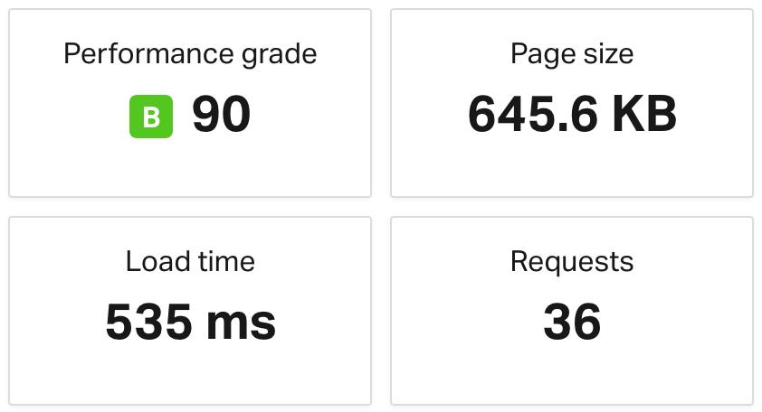 Бърз уеб сайт - скорост половин секунда
